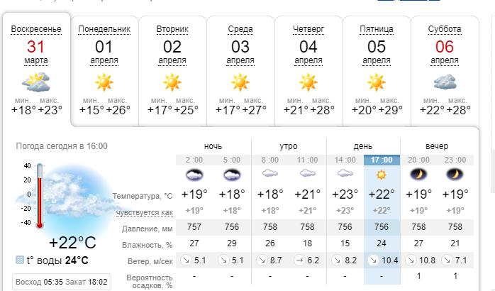 погода Хургада