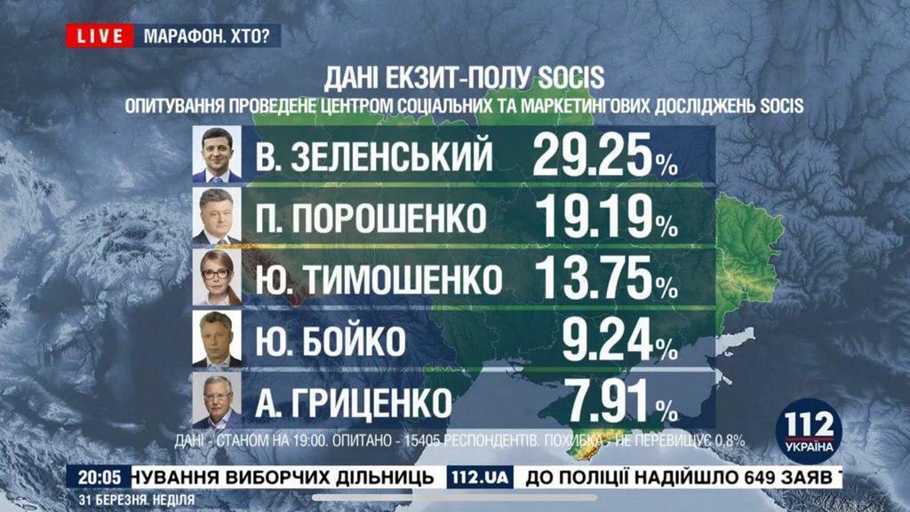 """Екзит-пол """"Соцису"""""""