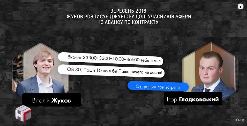 """Хищения в оборонке: суммы """"откатов"""" чиновников"""
