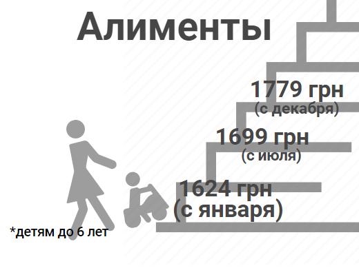 Украинцам пересчитают все выплаты: как и кто разбогатеет