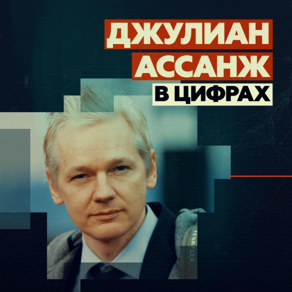Ассанж затриманий у Лондоні: всі подробиці