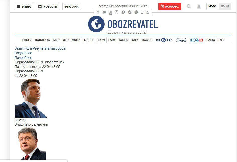 """Это не """"зрада"""": OBOZREVATEL ответил на обвинения в публикации экзит-полов"""