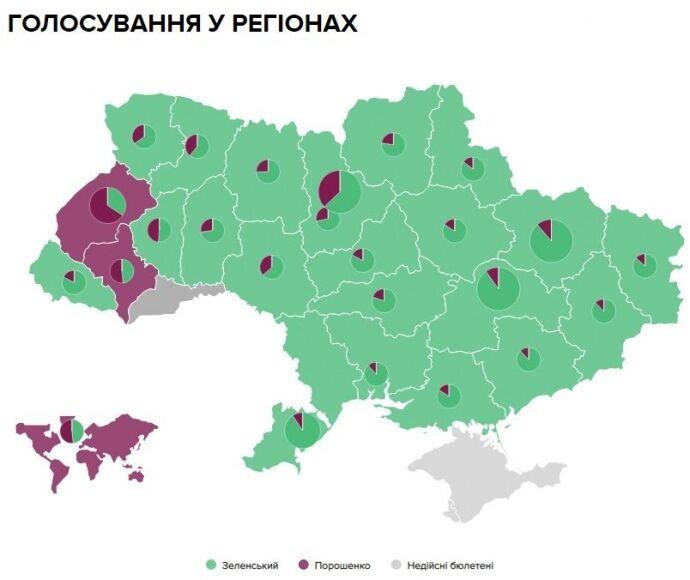 ЦВК опрацювала понад 90% голосів: результати другого туру виборів