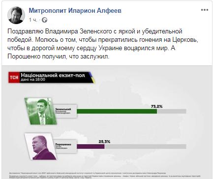 З'явилася перша реакція Росії на вибори в Україні