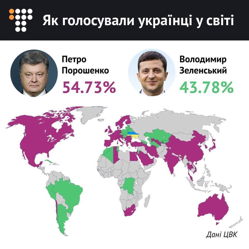 Українська діаспора накинулася на радника Зеленського