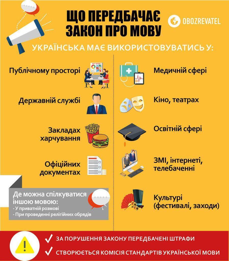 Рада приняла исторический закон об украинском языке