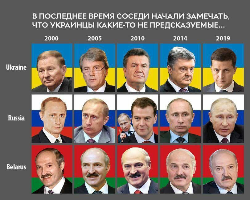 Путін вперше прокоментував вибори в Україні
