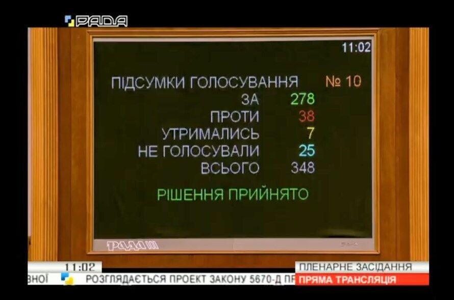 Рада приняла исторический закон об украинском языке: что это значит