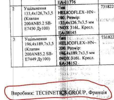 Викрито велику схему обману на українській АЕС