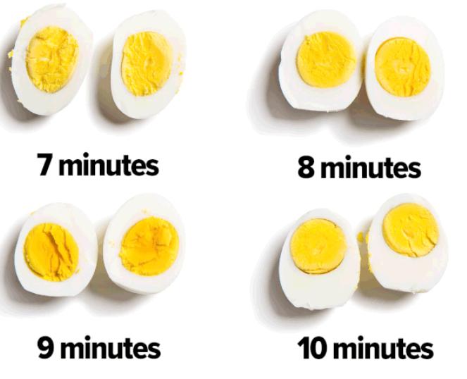 Как сварить яйцо с желтком вашей мечты