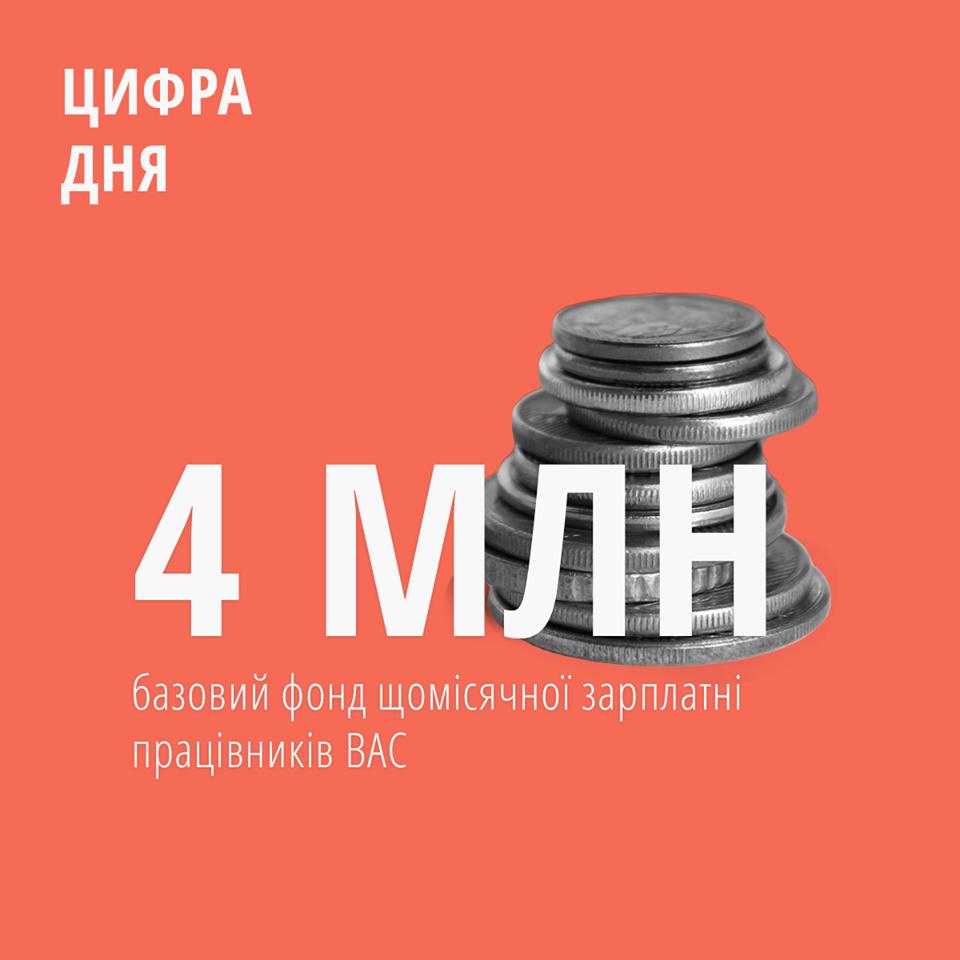 Антикоррупционные судьи будут получать по 70 тысяч: детали