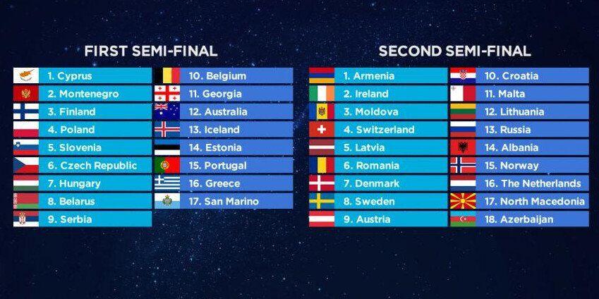 Євробачення-2019: хто вже у фіналі