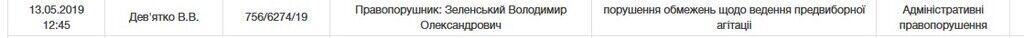 Зеленского вызвали в суд: что известно