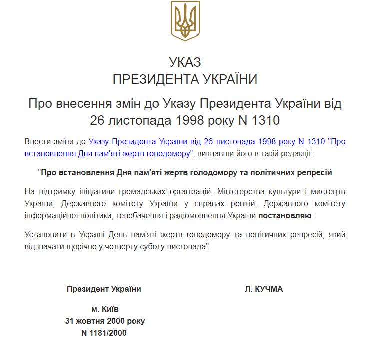 День пам'яті жертв політичних репресій в Україні: що потрібно знати про жалобну дату