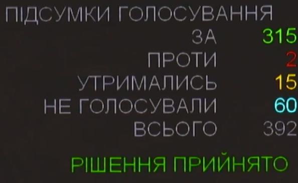 Инаугурация Зеленского: Верховная Рада определилась с днем