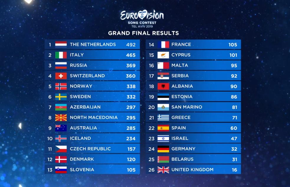 Отбор на евро 2019 турнирная таблица [PUNIQRANDLINE-(au-dating-names.txt) 23