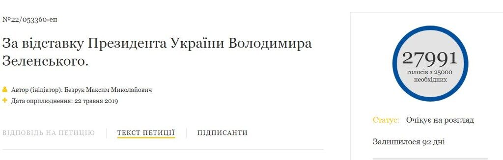 Петиція про відставку Зеленського набрала потрібну кількість голосів: що далі