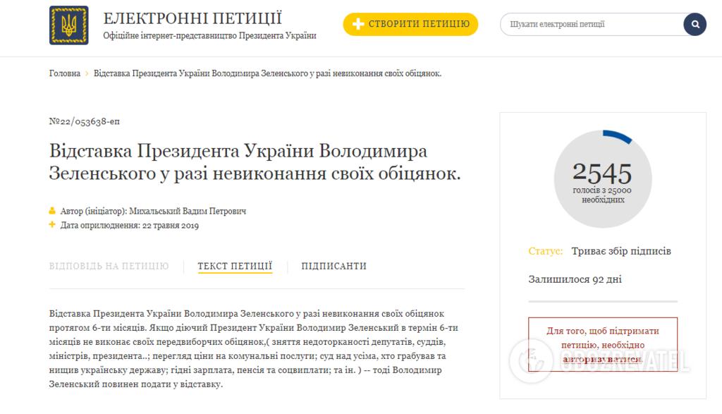 """""""Розчарував"""": українці виступили за негайну відставку Зеленського"""