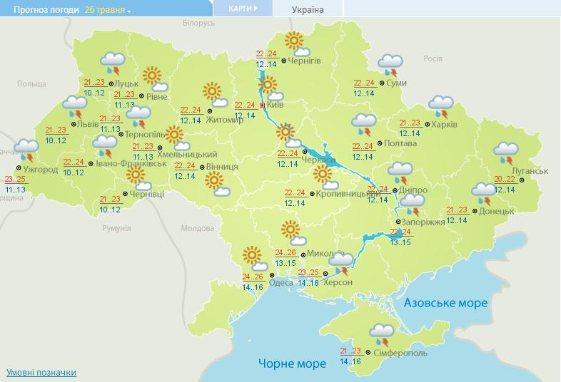 """До +31: появился """"аномальный"""" прогноз по Украине"""