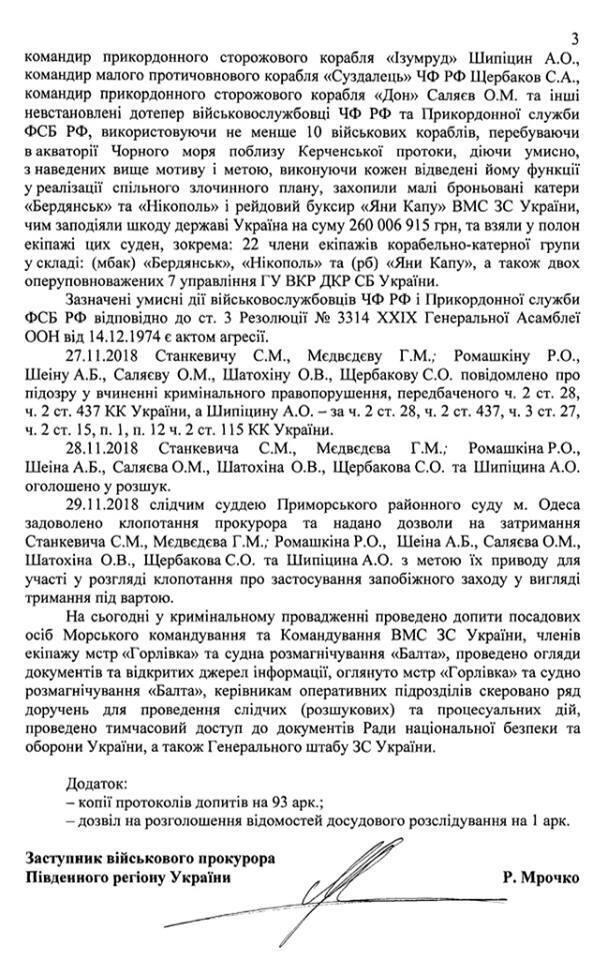 Захват украинских моряков: полный список виновных россиян