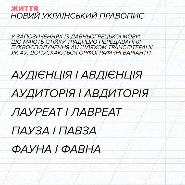 """С """"ґуґлом"""", но без """"индика"""": появился полный текст изменений в правописании"""