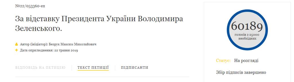 Петиція про відставку Зеленського перестала рахувати голоси