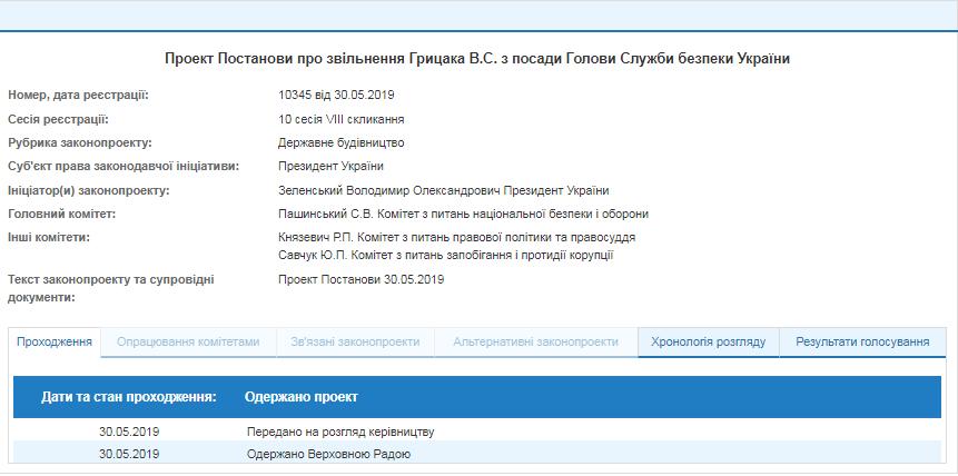 Зеленский просит Раду уволить двух министров и главу СБУ