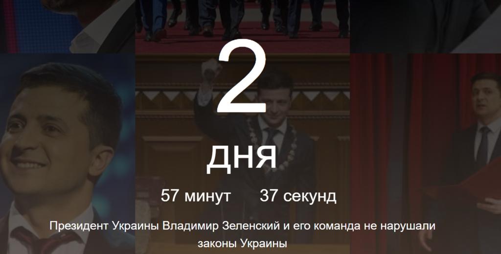В Україні запустили лічильник порушень Зеленського