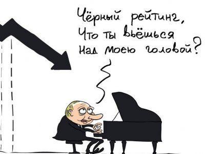 Привычка врать сыграла в России дурную шутку