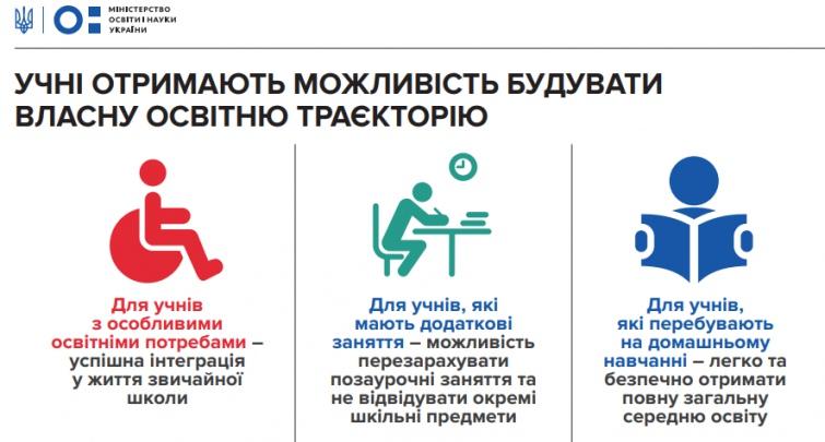 Мова, програма, зарплати: в Україні задумали масштабні зміни з освітою
