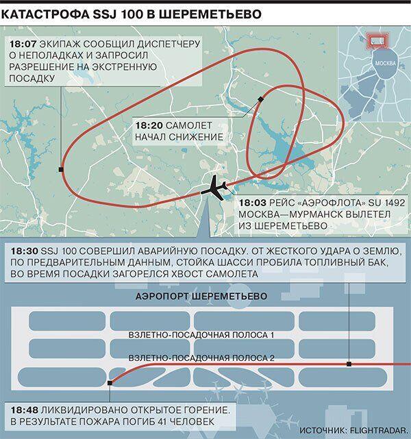 Названа главная причина крушения самолета-убийцы в