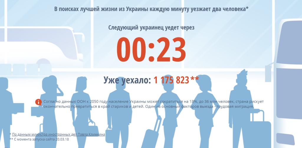 Еміграція з України