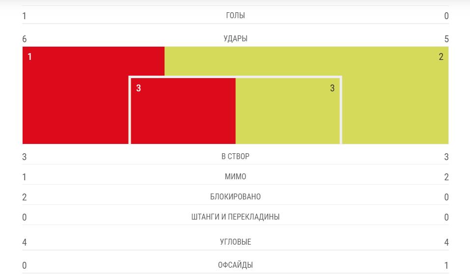 """""""Ліверпуль"""" — """"Барселона"""" — 4-0: подробиці 1/2 фіналу ЛЧ"""