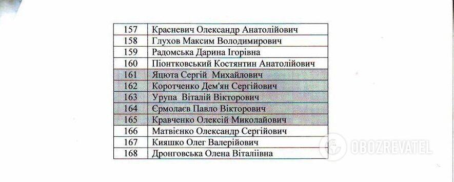 Гриценко представив команду: як це було