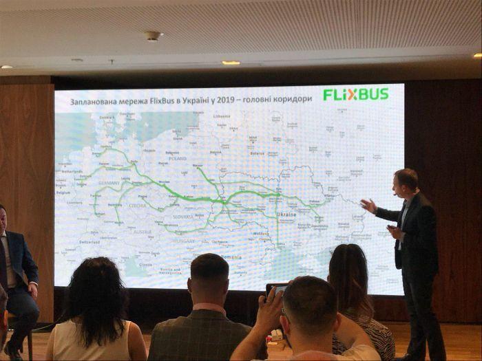 Презентация Flixbus