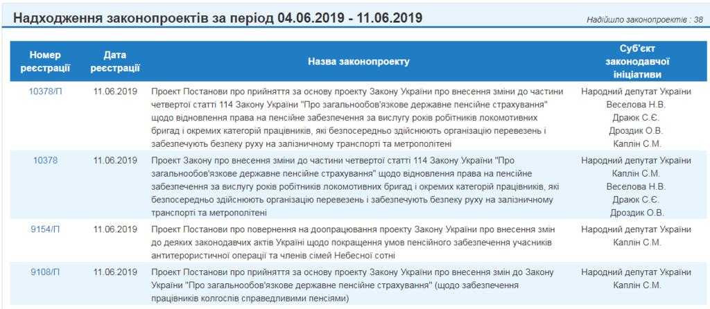 Очищение власти: Зеленский добрался до Луценко и Климкина