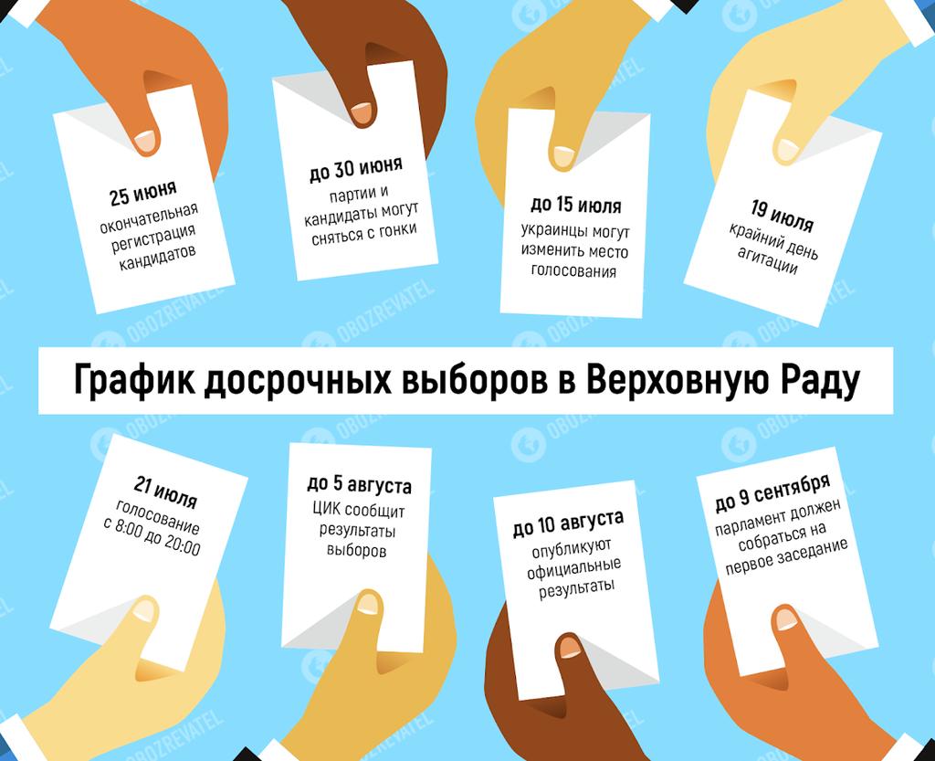 Юристы — в шоке: что не так с решением КСУ о выборах