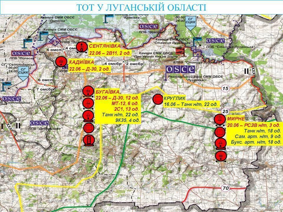 Украина зафиксировала новые факты размещения запрещенной техники со стороны вооруженных формирований РФ