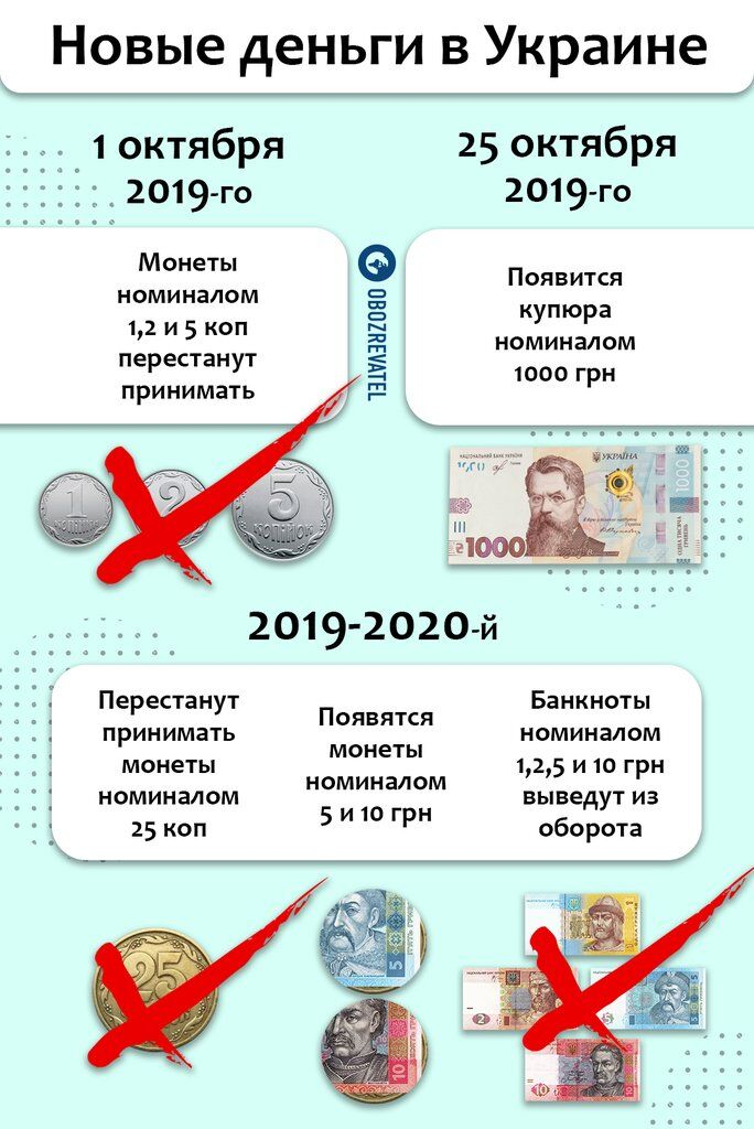 НБУ вилучить частину грошей з обігу: куди можна здати гривні і що замість них