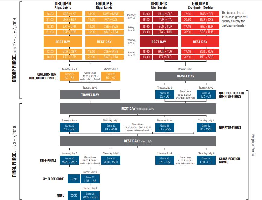 Полный календарь Евробаскета-2019
