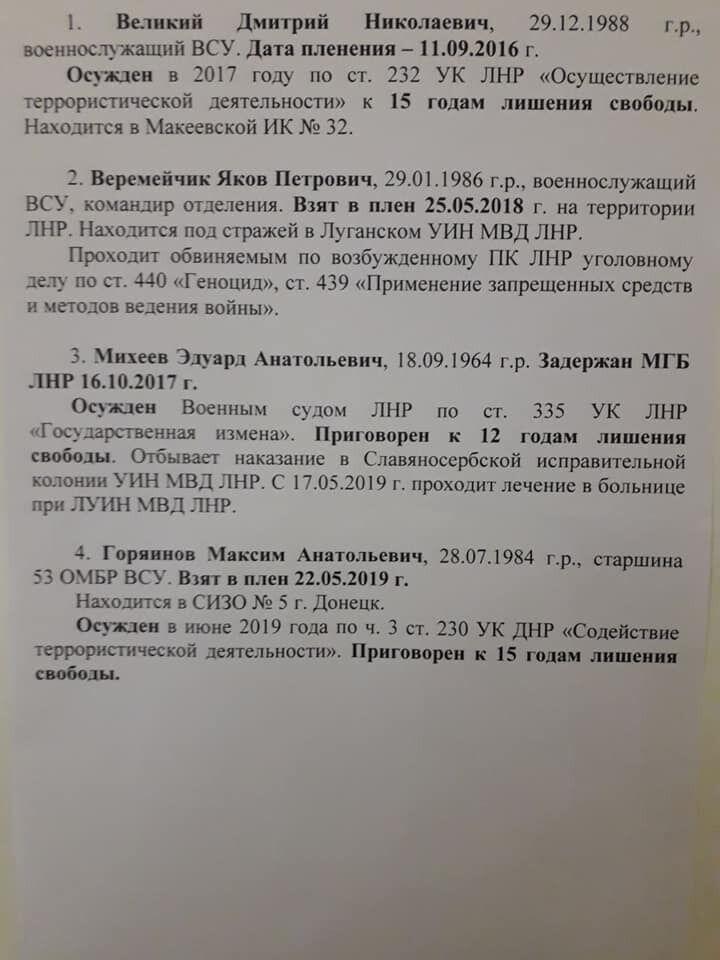 Список украинцев, освобожденных из плена