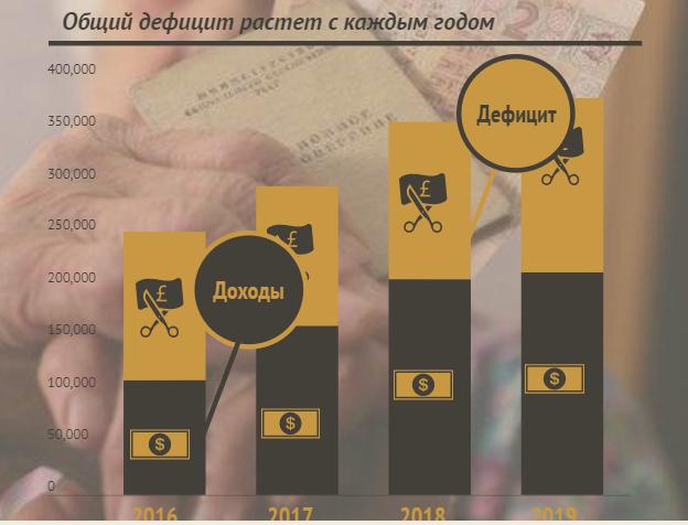 Роздадуть на 500 грн більше: у Кабміні перерахували пенсії українців