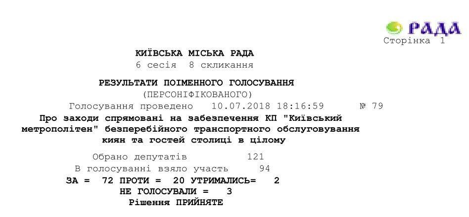 Олигарх Фукс цинично грабит киевлян: обращение к президенту и прокурору