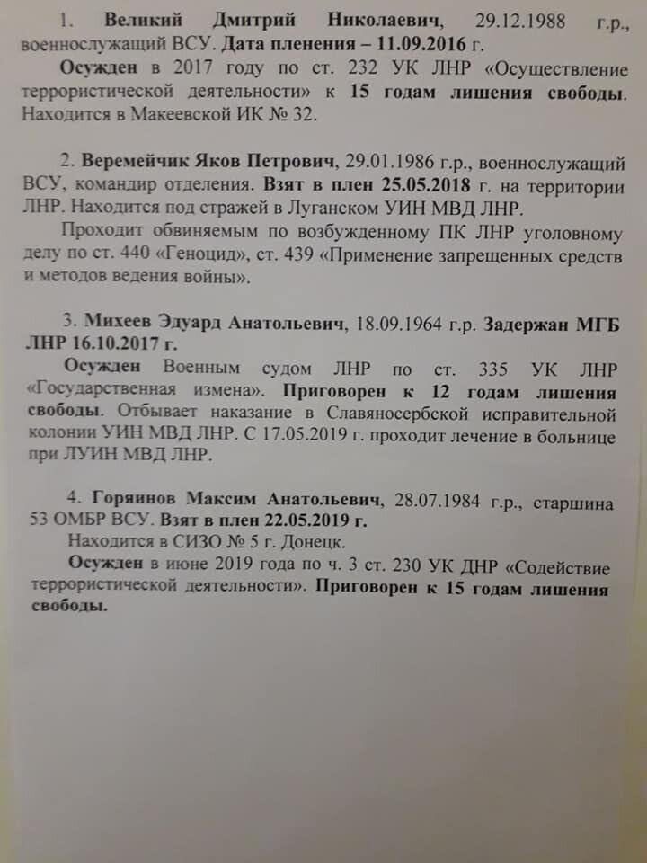 Список освобожденных пленных