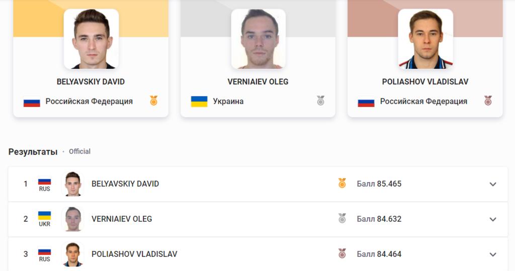 Европейские игры: Украина взяла две медали в спортивной гимнастике