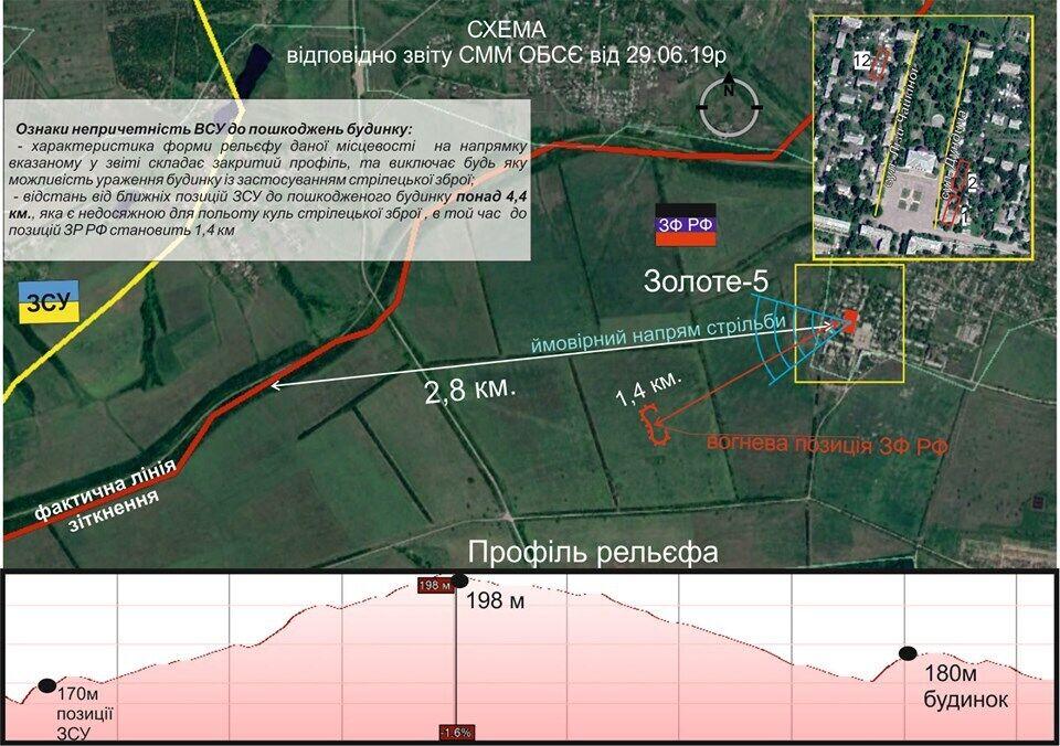 """ОБСЕ подыграли """"ДНР""""? В штабе ООС рассказали правду"""