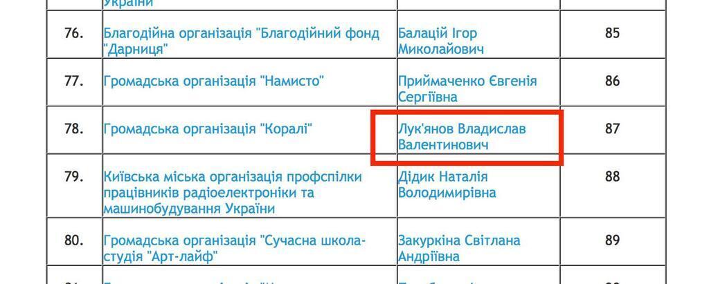 """ОО """"Корали"""" Лукьянова"""