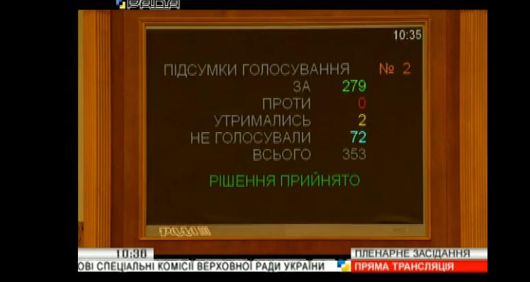 Імпічмент президента: Рада ухвалила знакове рішення