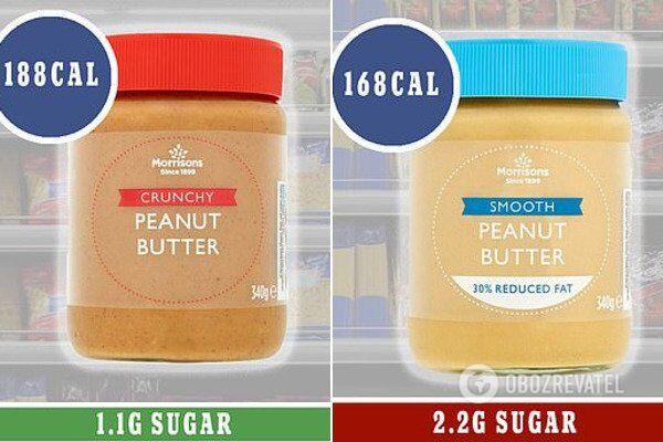 Стандартное арахисовое масло (слева) и обезжиренное (справа)