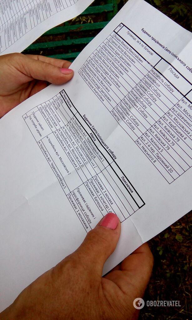 Списки жителей